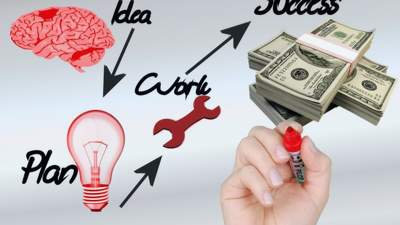 你想創業嗎?創業前你必須擁有的4個能力